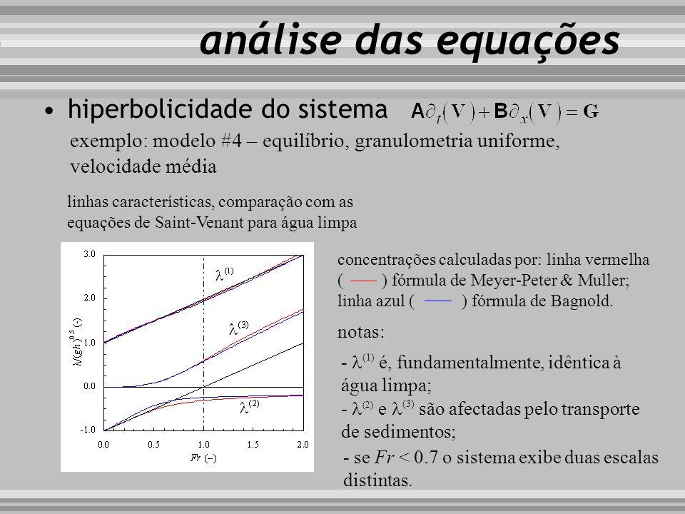 análise das equações hiperbolicidade do sistema exemplo: modelo #4 – equilíbrio, granulometria uniforme, velocidade média linhas características, comp