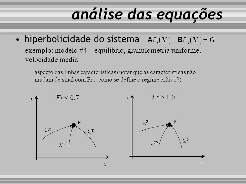 análise das equações hiperbolicidade do sistema exemplo: modelo #4 – equilíbrio, granulometria uniforme, velocidade média t x P Fr < 0.7 t x P Fr > 1.