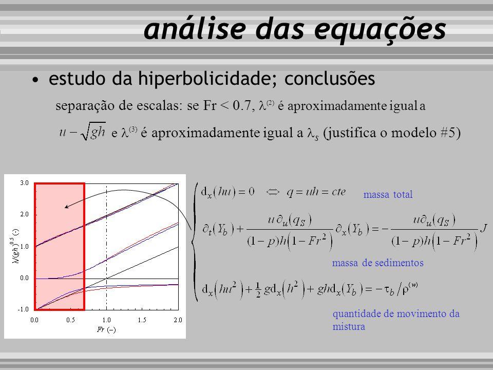análise das equações estudo da hiperbolicidade; conclusões separação de escalas: se Fr < 0.7, (2) é aproximadamente igual a e (3) é aproximadamente ig