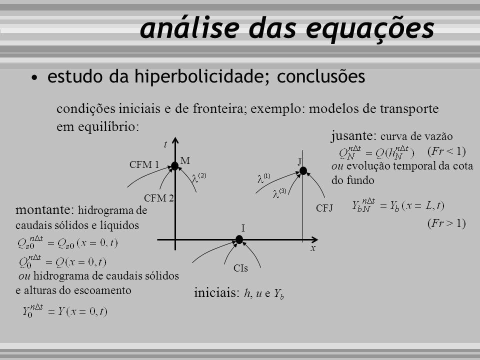 análise das equações condições iniciais e de fronteira; exemplo: modelos de transporte em equilíbrio: M t x J I montante: hidrograma de caudais sólido