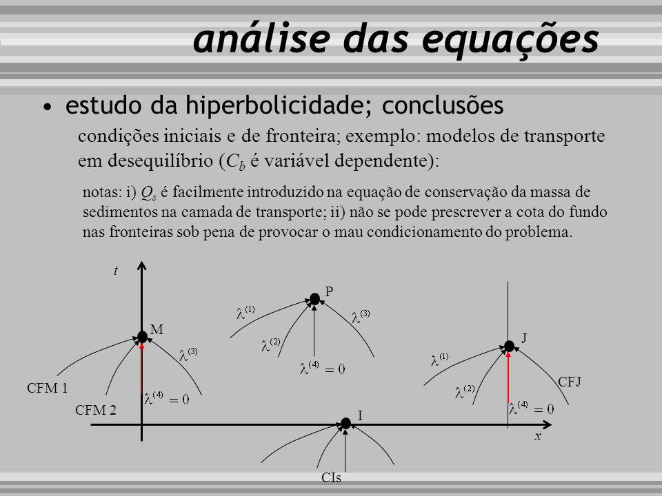 análise das equações condições iniciais e de fronteira; exemplo: modelos de transporte em desequilíbrio (C b é variável dependente): t x CIs estudo da
