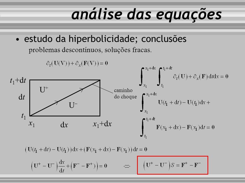 análise das equações problemas descontínuos, soluções fracas. estudo da hiperbolicidade; conclusões dxdx dtdt t1t1 t 1 +dt x1x1 x 1 +dx U+U+ U caminho