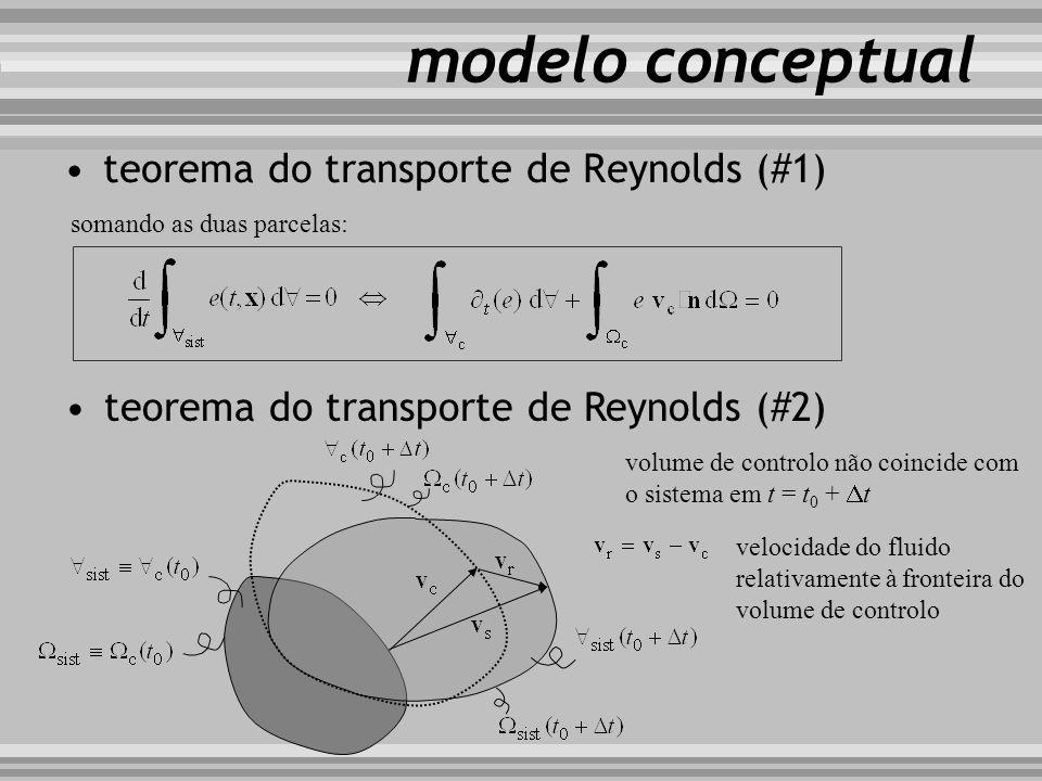 modelo conceptual teorema do transporte de Reynolds (#1) somando as duas parcelas: teorema do transporte de Reynolds (#2) volume de controlo não coinc