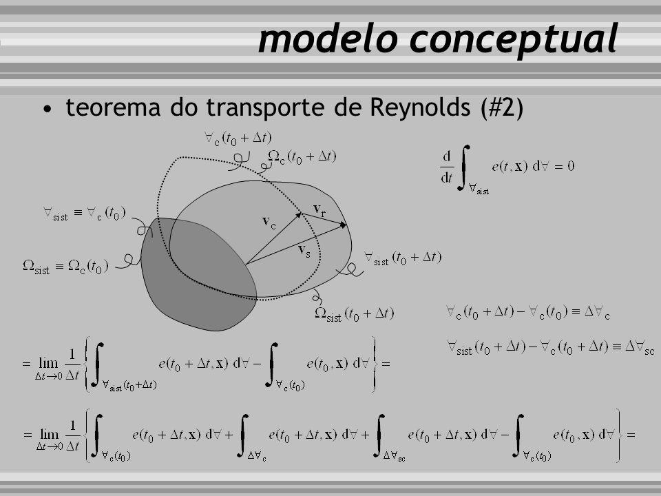 modelo conceptual teorema do transporte de Reynolds (#2)