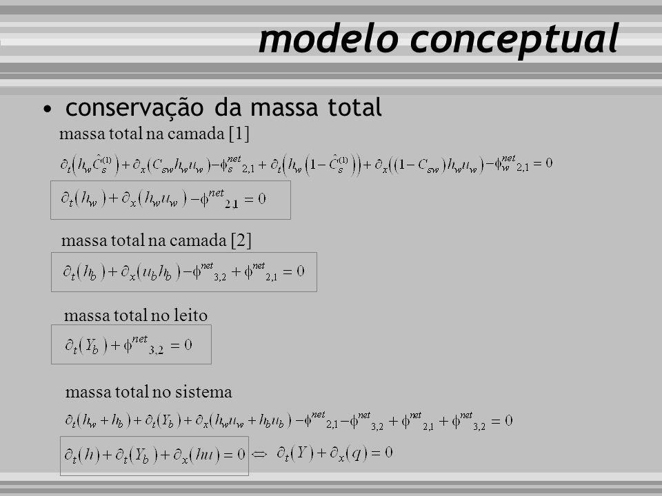 modelo conceptual conservação da massa total massa total na camada [1] massa total na camada [2] massa total no leito massa total no sistema