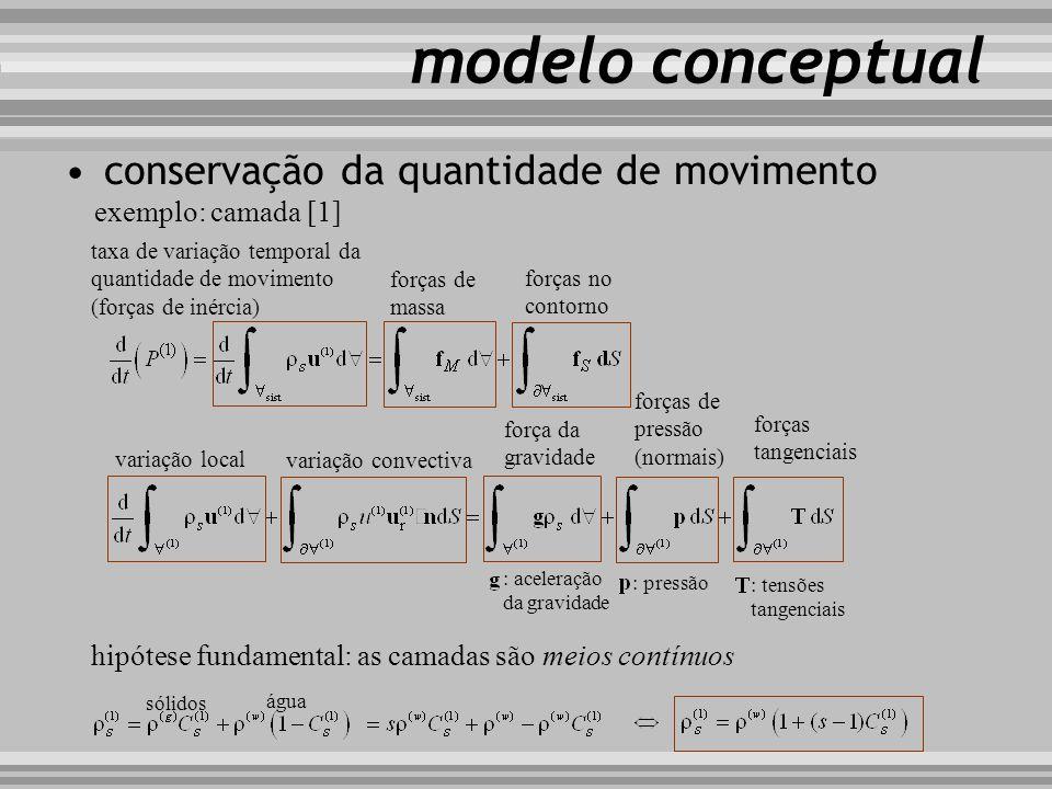 modelo conceptual conservação da quantidade de movimento exemplo: camada [1] taxa de variação temporal da quantidade de movimento (forças de inércia)