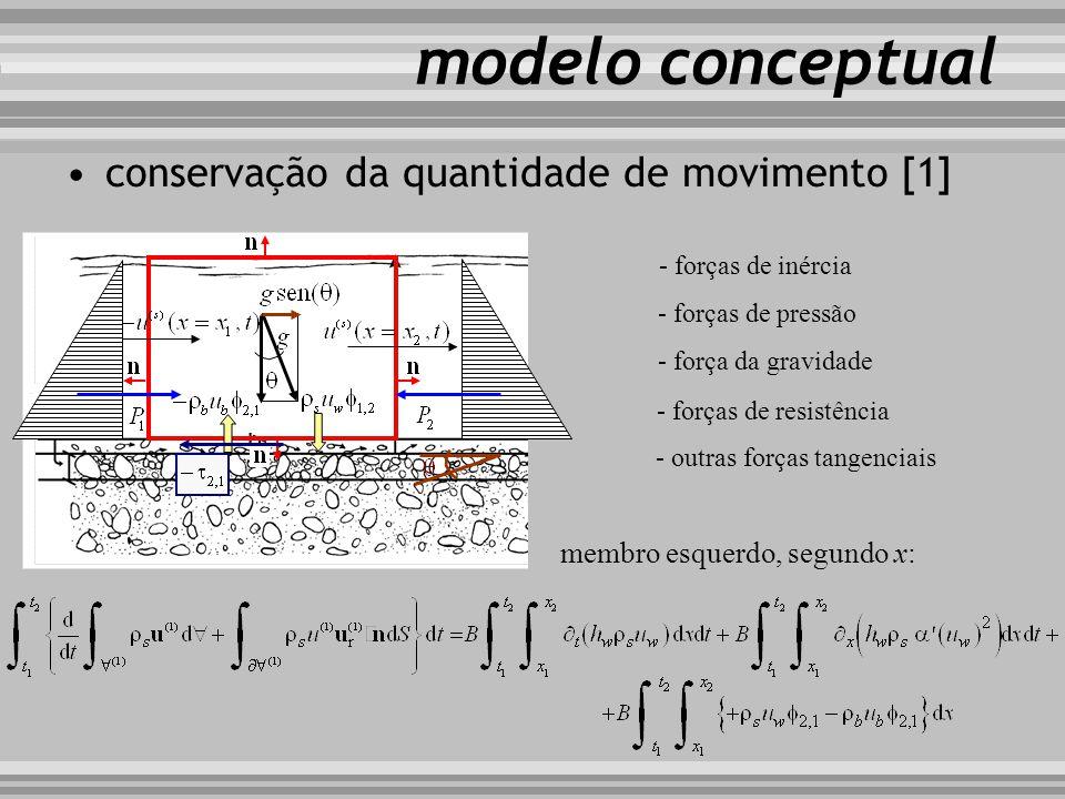 LaLa modelo conceptual conservação da quantidade de movimento [1] - forças de inércia - forças de pressão - força da gravidade - forças de resistência