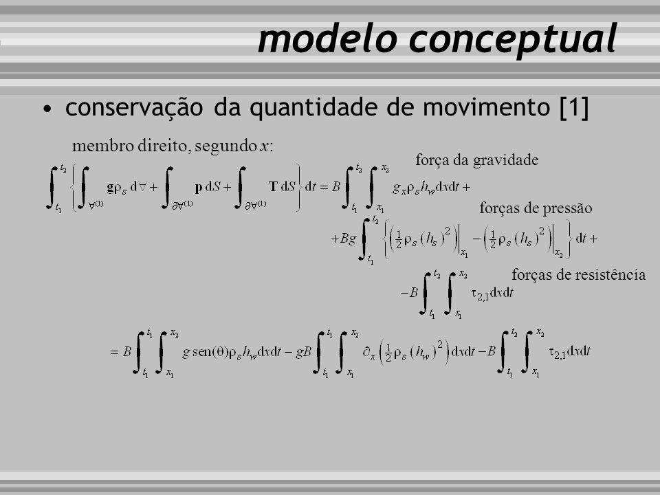 modelo conceptual conservação da quantidade de movimento [1] membro direito, segundo x: força da gravidade forças de pressão forças de resistência