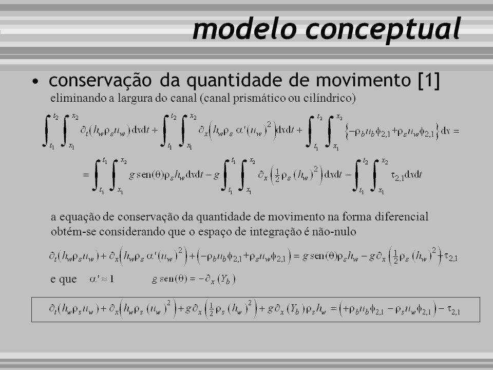 modelo conceptual conservação da quantidade de movimento [1] eliminando a largura do canal (canal prismático ou cilíndrico) a equação de conservação d