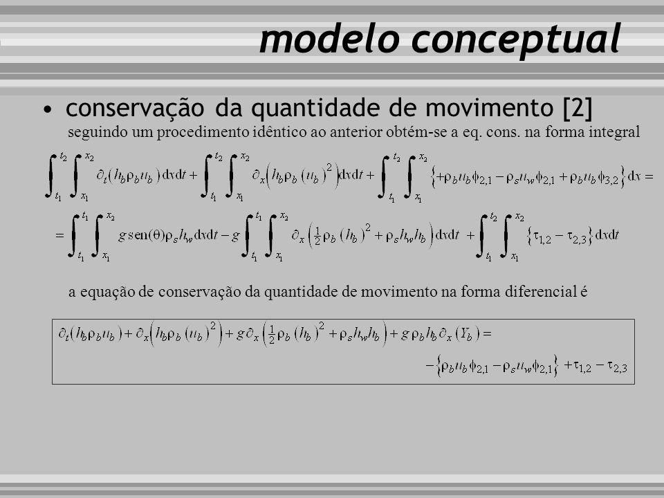 modelo conceptual conservação da quantidade de movimento [2] seguindo um procedimento idêntico ao anterior obtém-se a eq. cons. na forma integral a eq