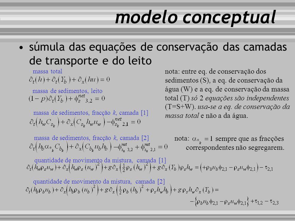 modelo conceptual súmula das equações de conservação das camadas de transporte e do leito nota: entre eq. de conservação dos sedimentos (S), a eq. de