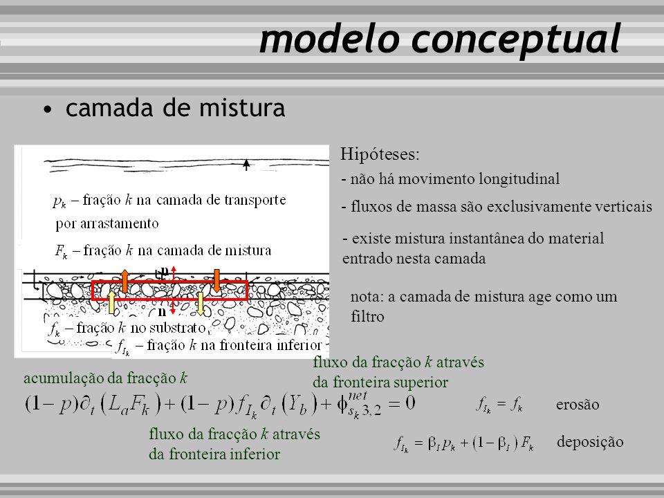 modelo conceptual camada de mistura LaLa nota: a camada de mistura age como um filtro Hipóteses: - não há movimento longitudinal - fluxos de massa são