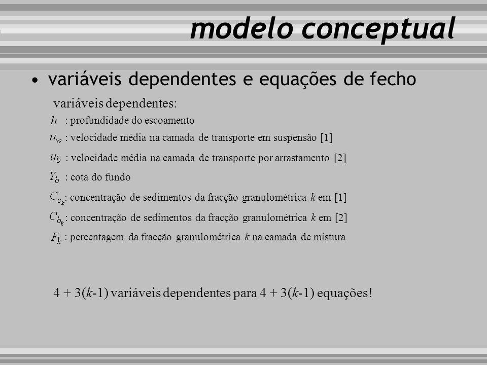 modelo conceptual variáveis dependentes e equações de fecho variáveis dependentes: : profundidade do escoamento : velocidade média na camada de transp