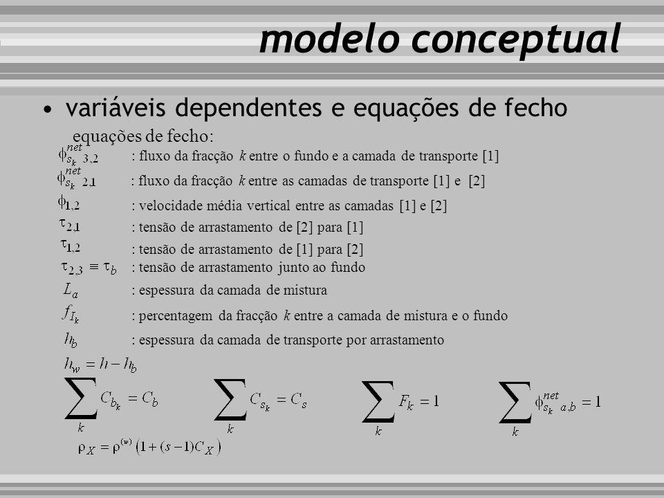 modelo conceptual variáveis dependentes e equações de fecho equações de fecho: : fluxo da fracção k entre o fundo e a camada de transporte [1] : fluxo