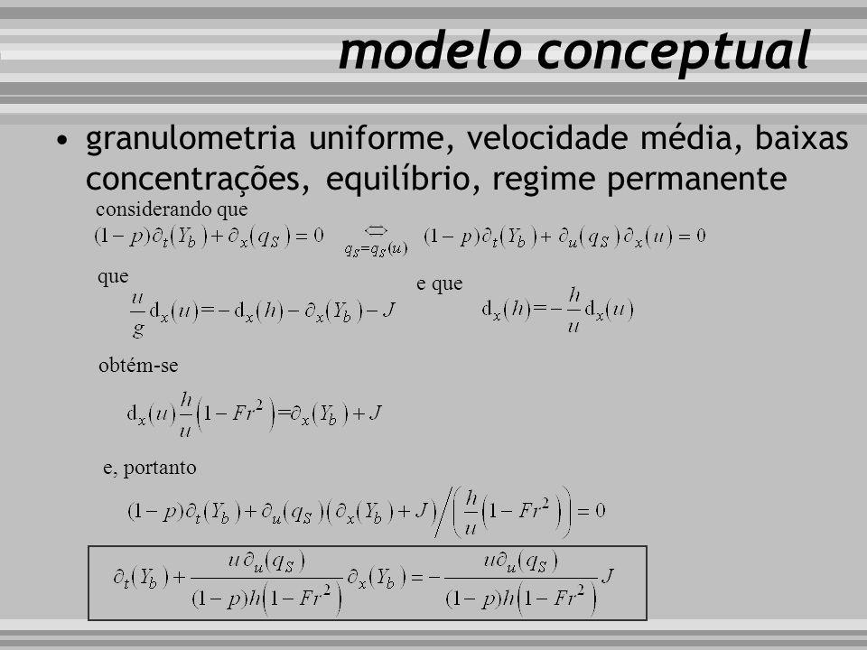 modelo conceptual considerando que granulometria uniforme, velocidade média, baixas concentrações, equilíbrio, regime permanente que e que obtém-se e,