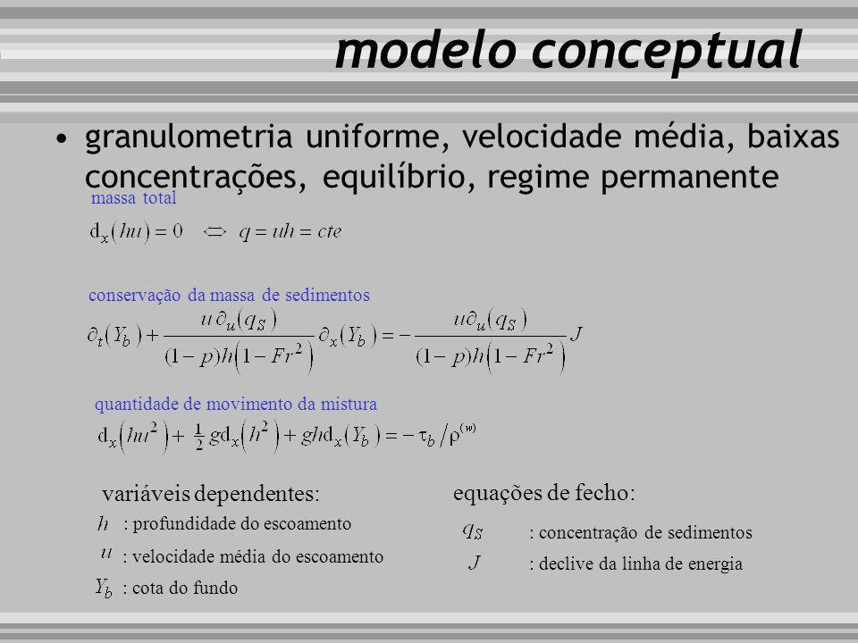 modelo conceptual massa total conservação da massa de sedimentos quantidade de movimento da mistura granulometria uniforme, velocidade média, baixas c