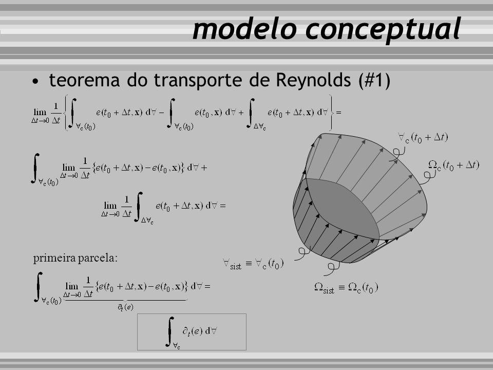 modelo conceptual teorema do transporte de Reynolds (#1) primeira parcela: