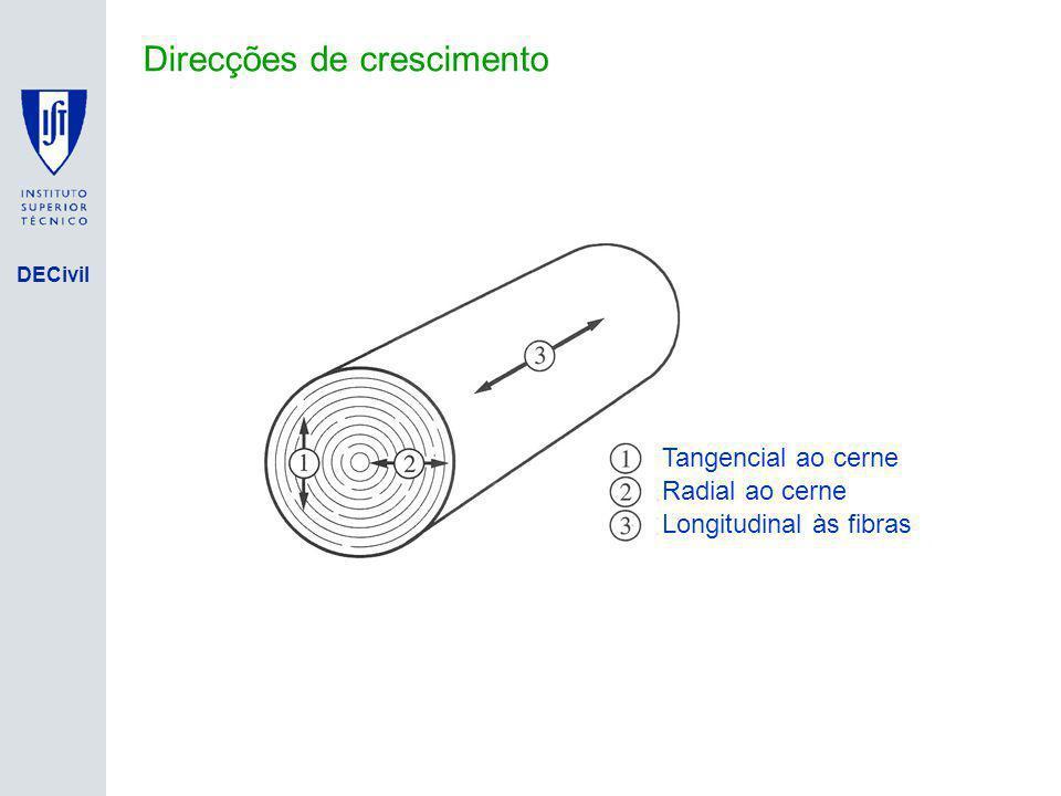 DECivil Direcções de crescimento Tangencial ao cerne Radial ao cerne Longitudinal às fibras