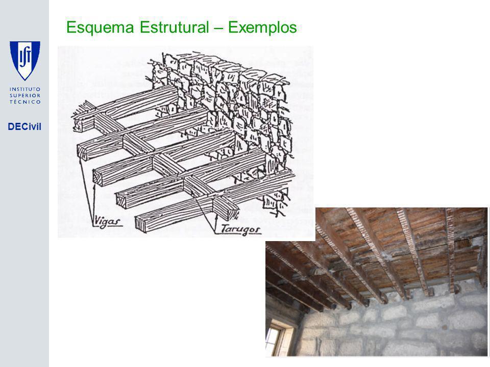 DECivil Esquema Estrutural – Exemplos