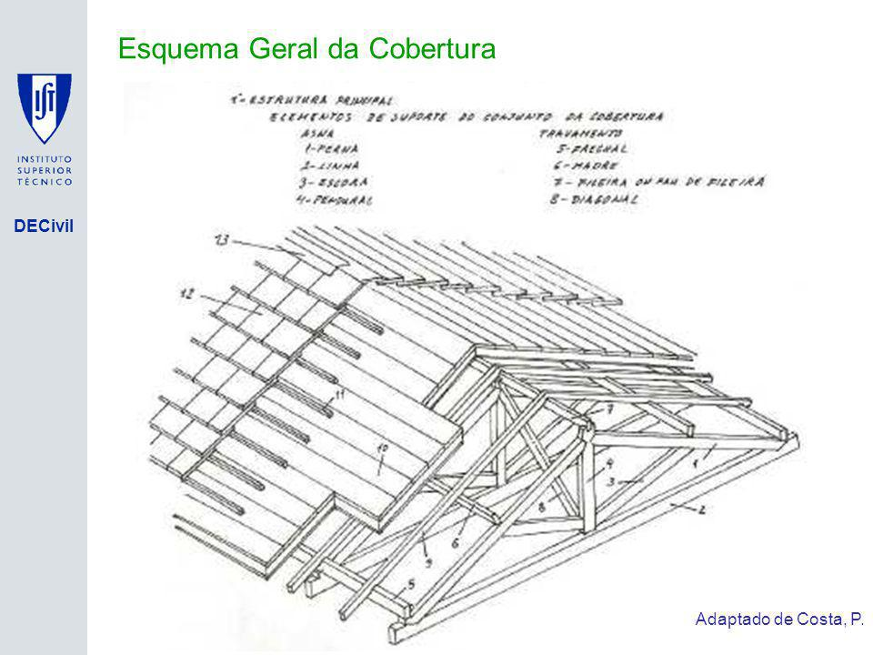 DECivil Esquema Geral da Cobertura Adaptado de Costa, P.