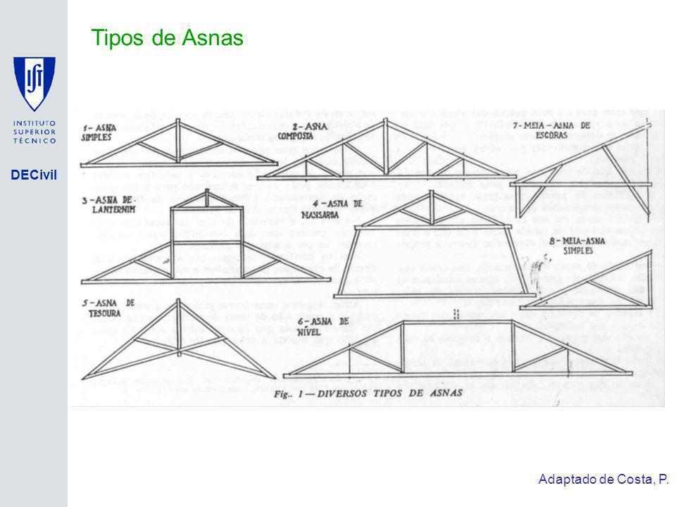 DECivil Tipos de Asnas Adaptado de Costa, P.