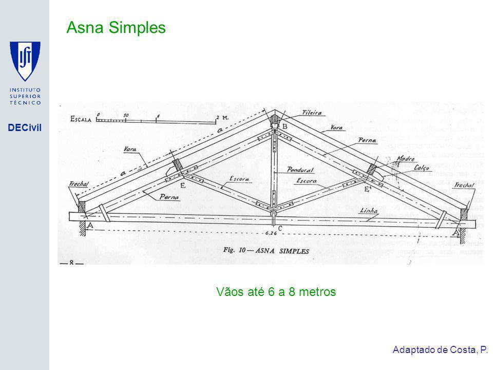 DECivil Asna Simples Vãos até 6 a 8 metros Adaptado de Costa, P.