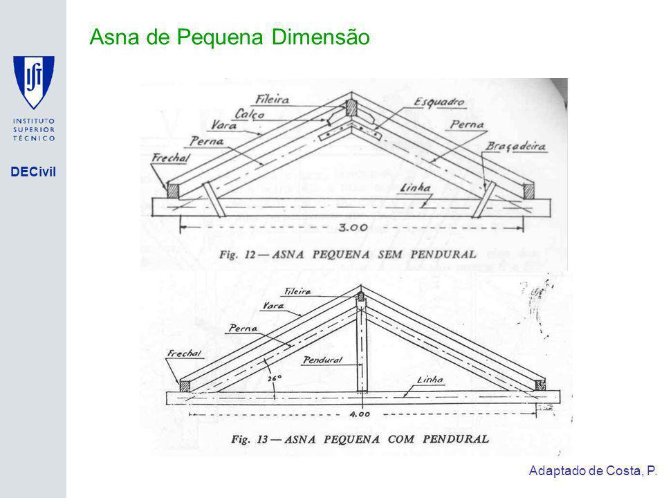 DECivil Asna de Pequena Dimensão Adaptado de Costa, P.