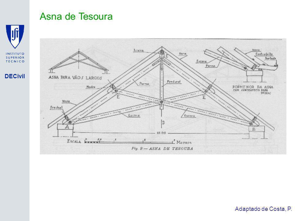 DECivil Asna de Tesoura Adaptado de Costa, P.