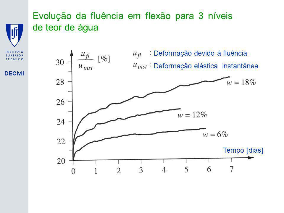 DECivil Asna de Nível Adaptado de Costa, P.