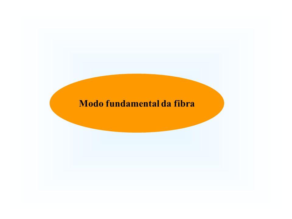 Modo fundamental da fibra