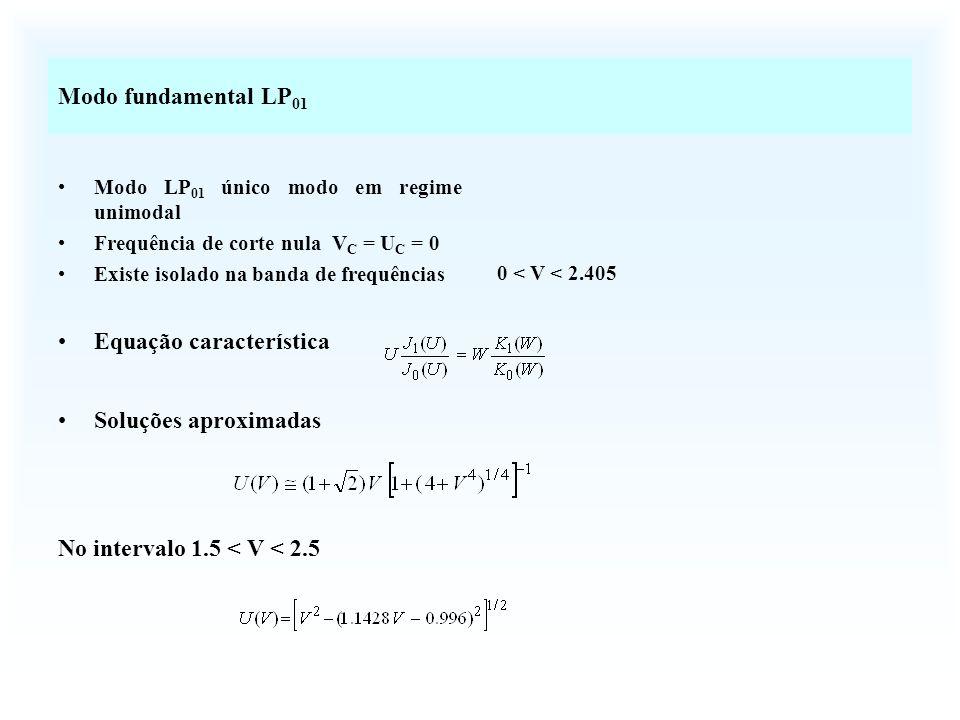 Modo fundamental LP 01 Modo LP 01 único modo em regime unimodal Frequência de corte nula V C = U C = 0 Existe isolado na banda de frequências Equação característica Soluções aproximadas No intervalo 1.5 < V < 2.5 0 < V < 2.405