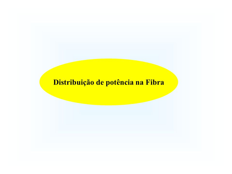 Distribuição de potência na Fibra