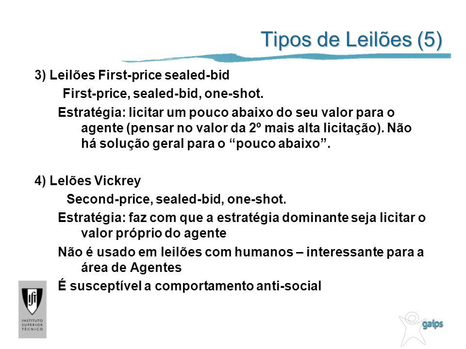 Tipos de Leilões (5) 3) Leilões First-price sealed-bid First-price, sealed-bid, one-shot. Estratégia: licitar um pouco abaixo do seu valor para o agen