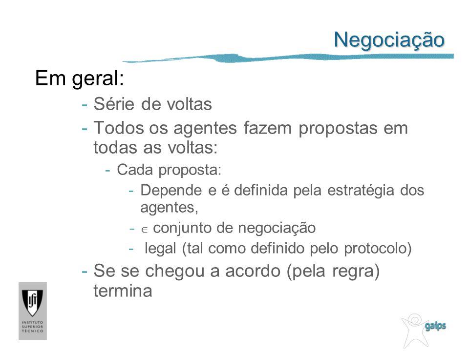 Negociação Em geral: -Série de voltas -Todos os agentes fazem propostas em todas as voltas: -Cada proposta: -Depende e é definida pela estratégia dos