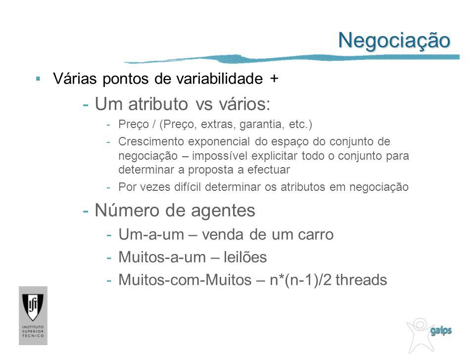 Negociação Várias pontos de variabilidade + -Um atributo vs vários: -Preço / (Preço, extras, garantia, etc.) -Crescimento exponencial do espaço do con
