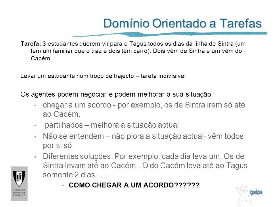 Domínio Orientado a Tarefas Tarefa: 3 estudantes querem vir para o Tagus todos os dias da linha de Sintra (um tem um familiar que o traz e dois têm ca