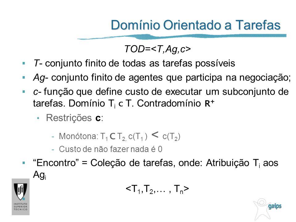 Domínio Orientado a Tarefas TOD= T- conjunto finito de todas as tarefas possíveis Ag- conjunto finito de agentes que participa na negociação; c- funçã
