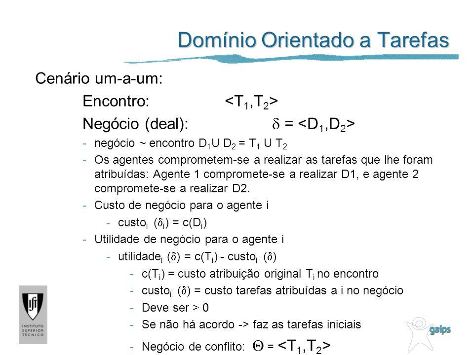 Domínio Orientado a Tarefas Cenário um-a-um: Encontro: Negócio (deal): = -negócio ~ encontro D 1 U D 2 = T 1 U T 2 -Os agentes comprometem-se a realiz