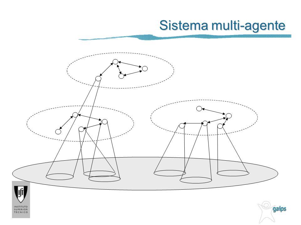 Domínio Orientado a Tarefas Utilidade para j Utilidade para i Negócio de conflito Linha pareto óptima Quadrante que interessa – Individualmente racional conjunto de negociação B C