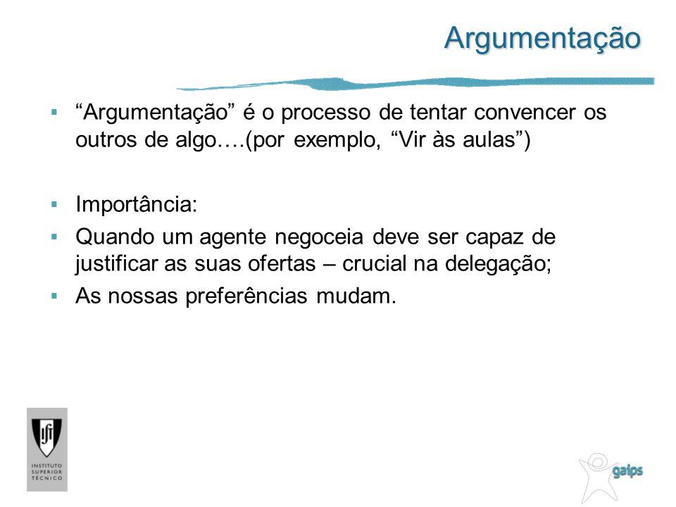 Argumentação Argumentação é o processo de tentar convencer os outros de algo….(por exemplo, Vir às aulas) Importância: Quando um agente negoceia deve
