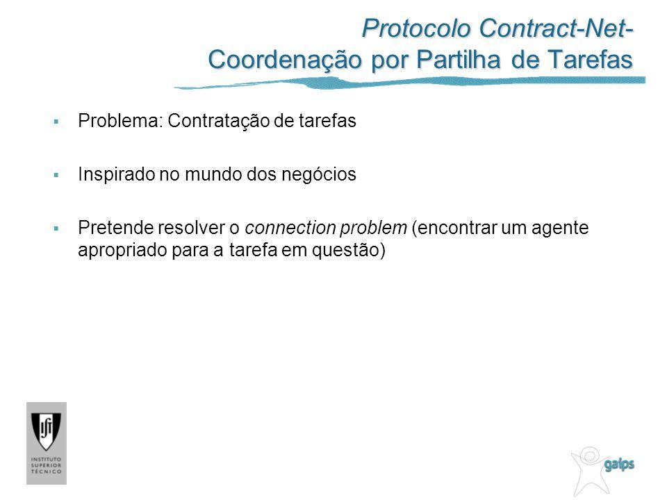 Protocolo Contract-Net- Coordenação por Partilha de Tarefas Problema: Contratação de tarefas Inspirado no mundo dos negócios Pretende resolver o conne