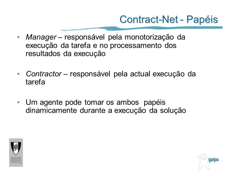 Contract-Net - Papéis Manager – responsável pela monotorização da execução da tarefa e no processamento dos resultados da execução Contractor – respon
