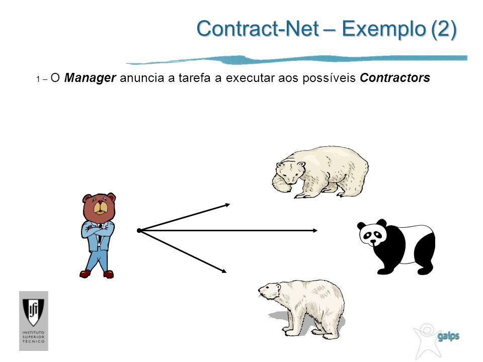 Contract-Net – Exemplo (2) 1 – O Manager anuncia a tarefa a executar aos possíveis Contractors
