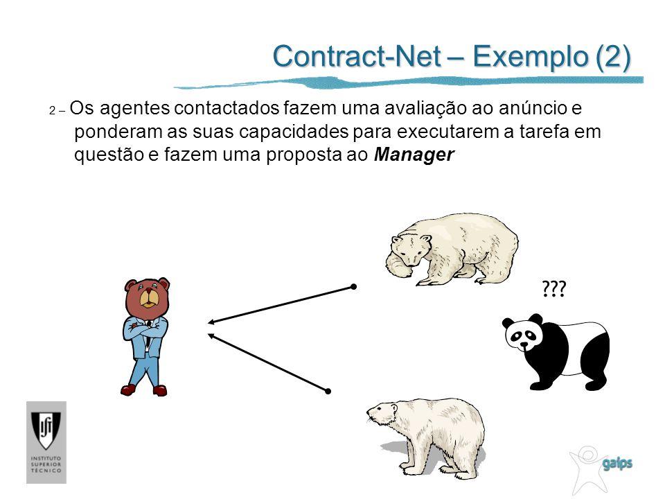 Contract-Net – Exemplo (2) 2 – Os agentes contactados fazem uma avaliação ao anúncio e ponderam as suas capacidades para executarem a tarefa em questã