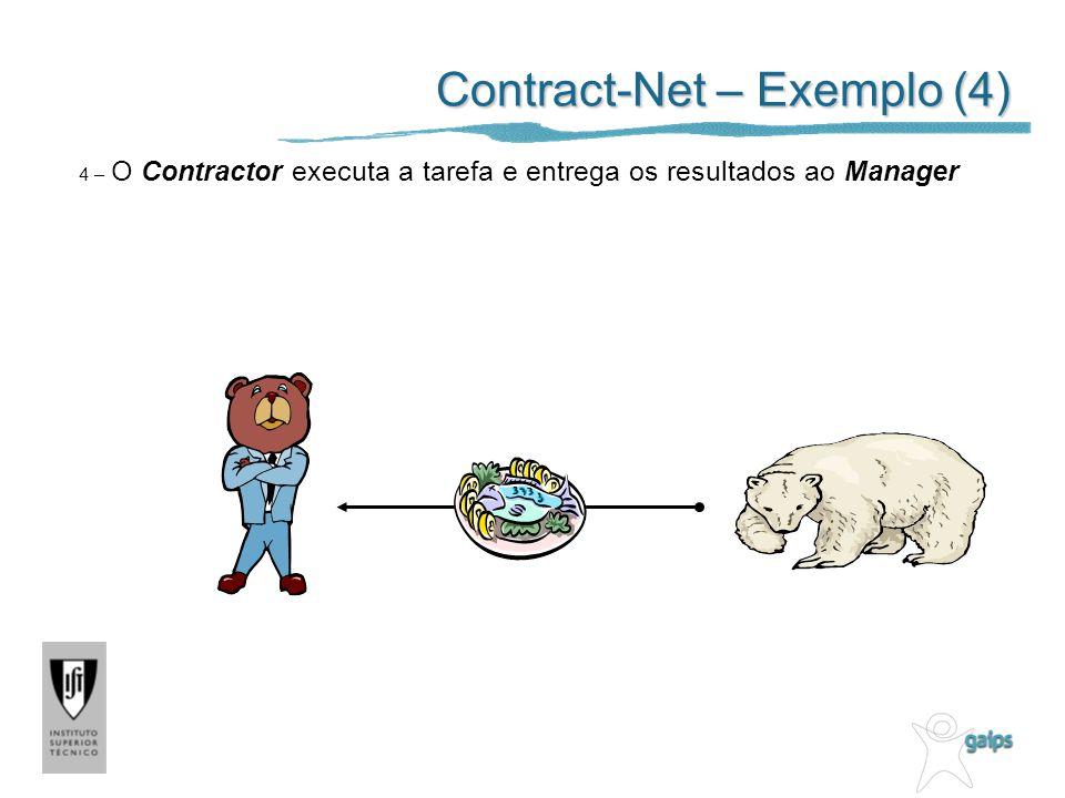 Contract-Net – Exemplo (4) 4 – O Contractor executa a tarefa e entrega os resultados ao Manager