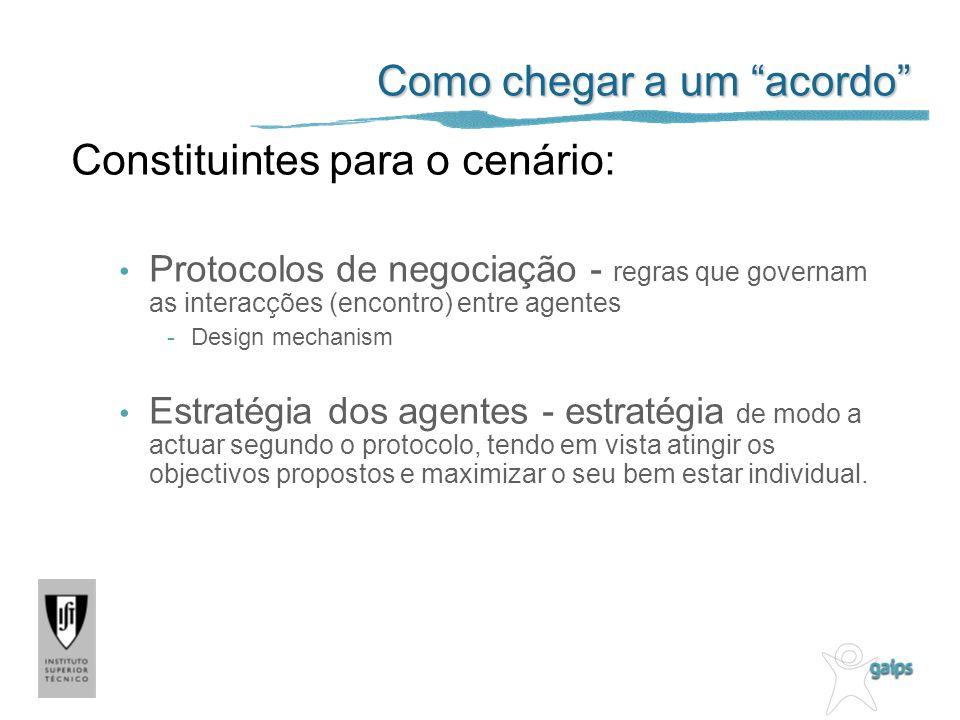 Como chegar a um acordo Constituintes para o cenário: Protocolos de negociação - regras que governam as interacções (encontro) entre agentes -Design m