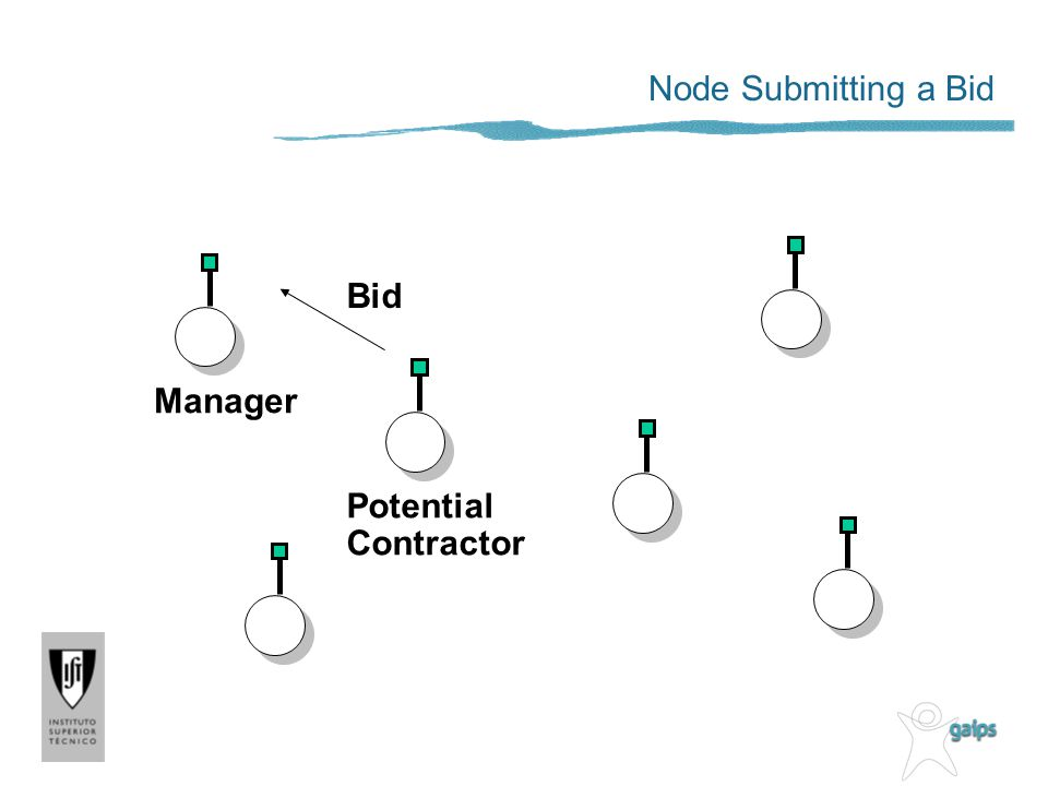 Manager Potential Contractor Bid Node Submitting a Bid