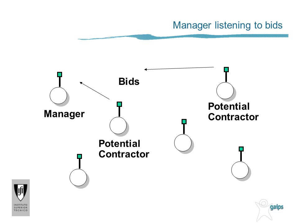 Manager Potential Contractor Potential Contractor Bids Manager listening to bids
