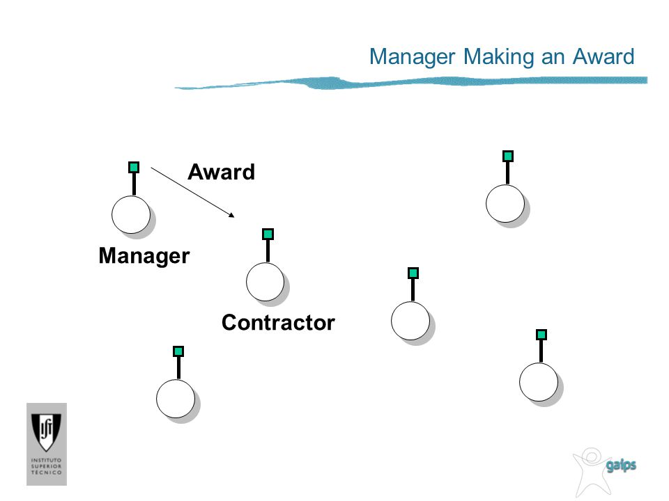 Manager Contractor Award Manager Making an Award