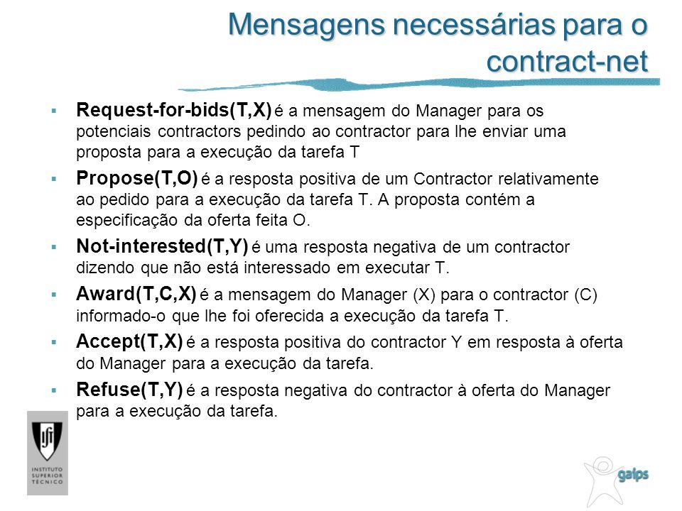 Mensagens necessárias para o contract-net Request-for-bids(T,X) é a mensagem do Manager para os potenciais contractors pedindo ao contractor para lhe